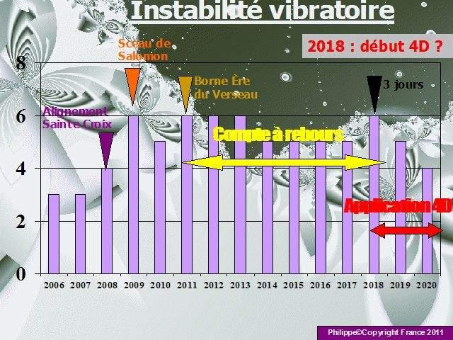 B26 instabilit-vibratoire